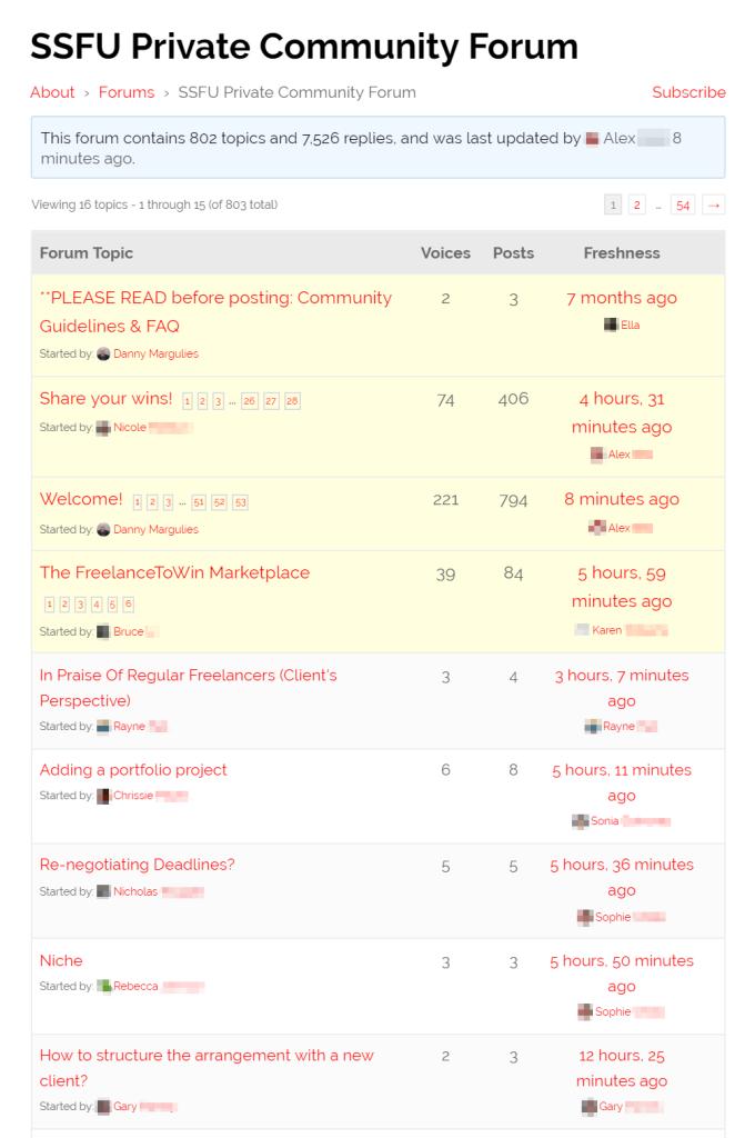 SSFU Private Forums