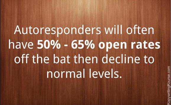 Autoresponder open rates
