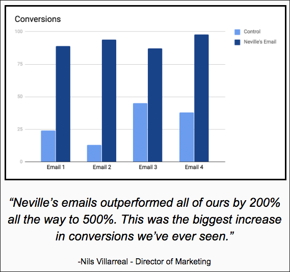 Data Graph Testimonial Example
