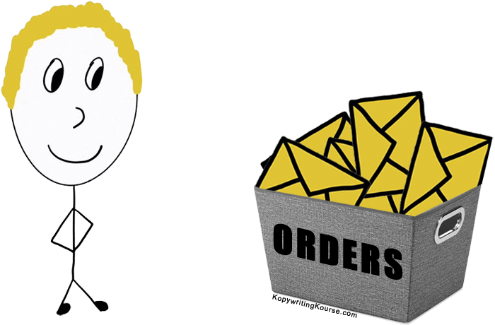 Direct Mail Orders
