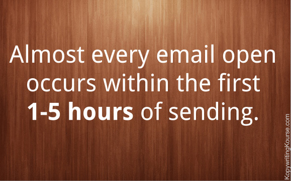 Emails get opened quickly