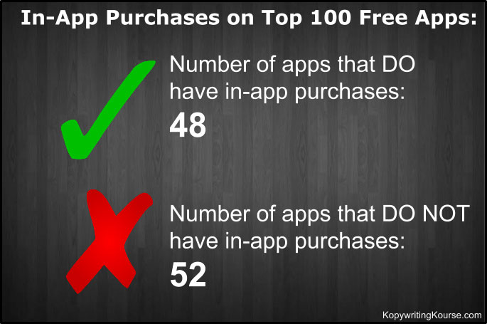 Free apps that have in-app purchases