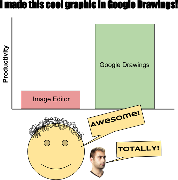 Google Drawing Examples
