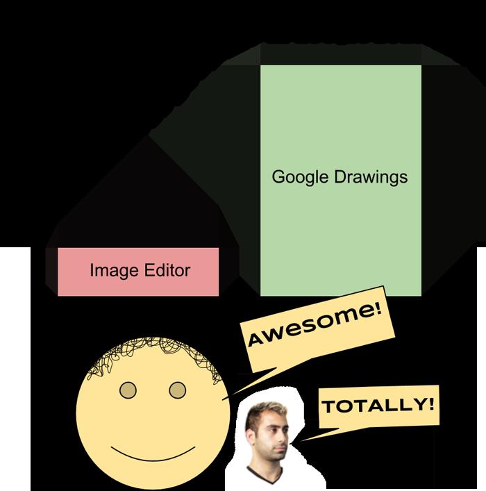 Google Drawing Examples