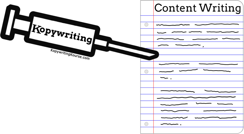 Injecting Copywriting Into Content Writing