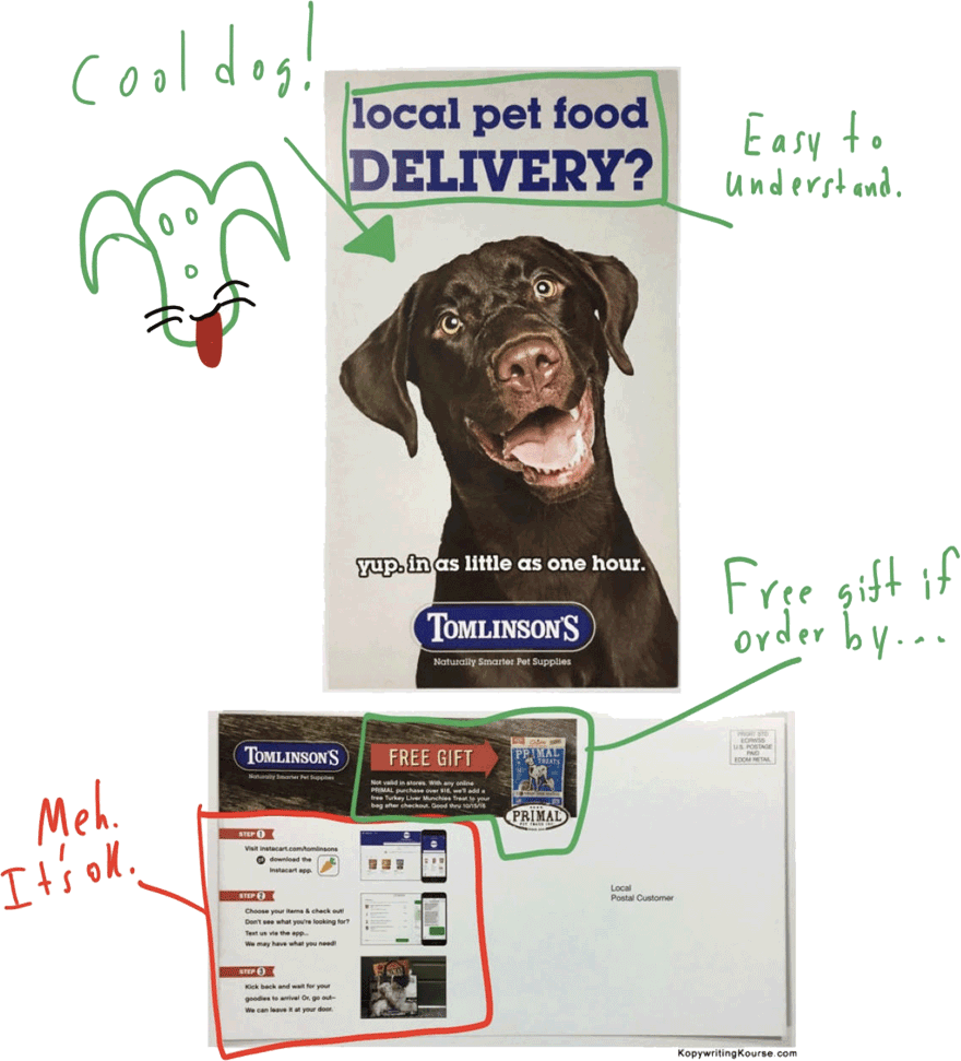 Pet food delivery markup