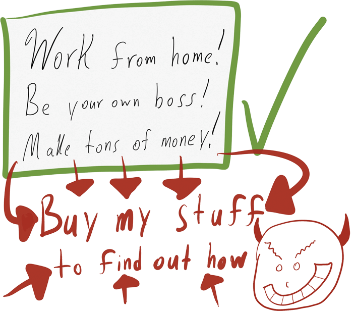 Image titled Earn Money at Home (Kids and Teens) Step 01