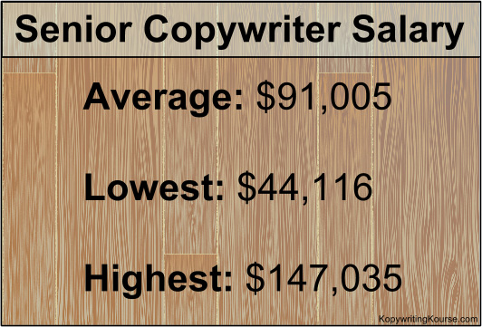 Senior Copywriter Salary