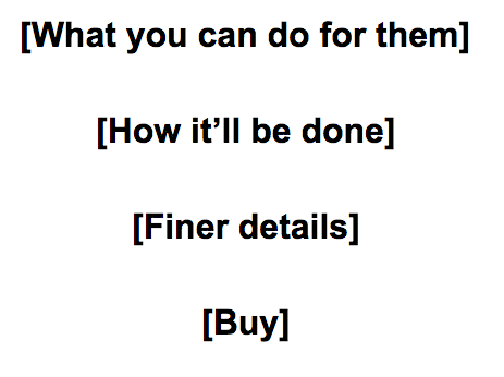 Simple Consults Formula