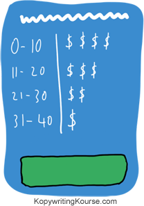 variable pricing example