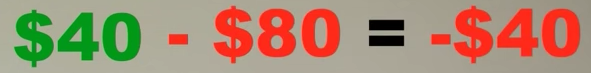 40-80