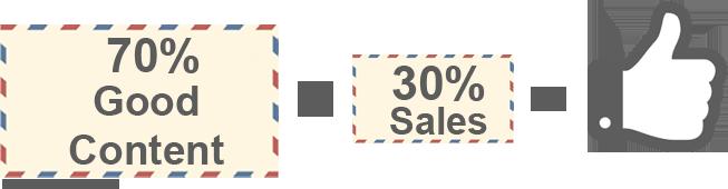 70 30 sales
