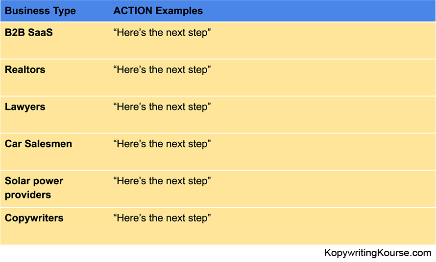 Action examples chart