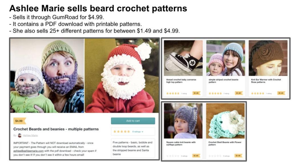 Ashlee digital product template example