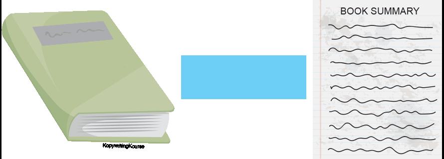 How To Write A Book Summary Step By Step W Templates Kopywriting Kourse