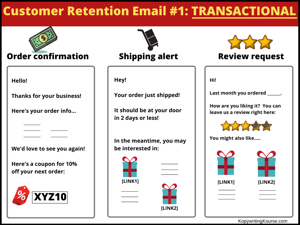 Customer Retention Key Stats