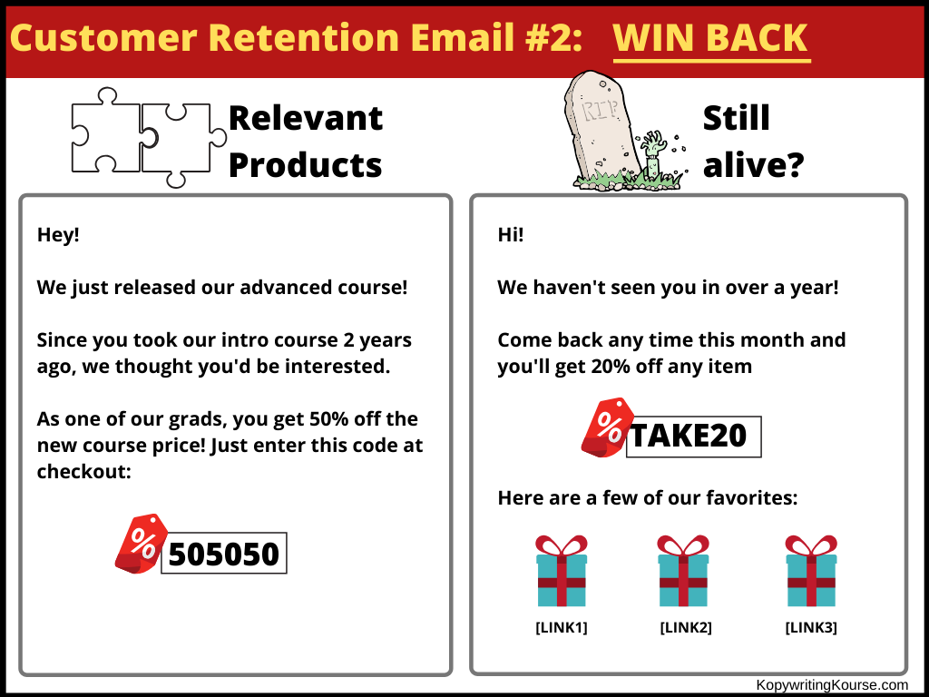 Customer retention email