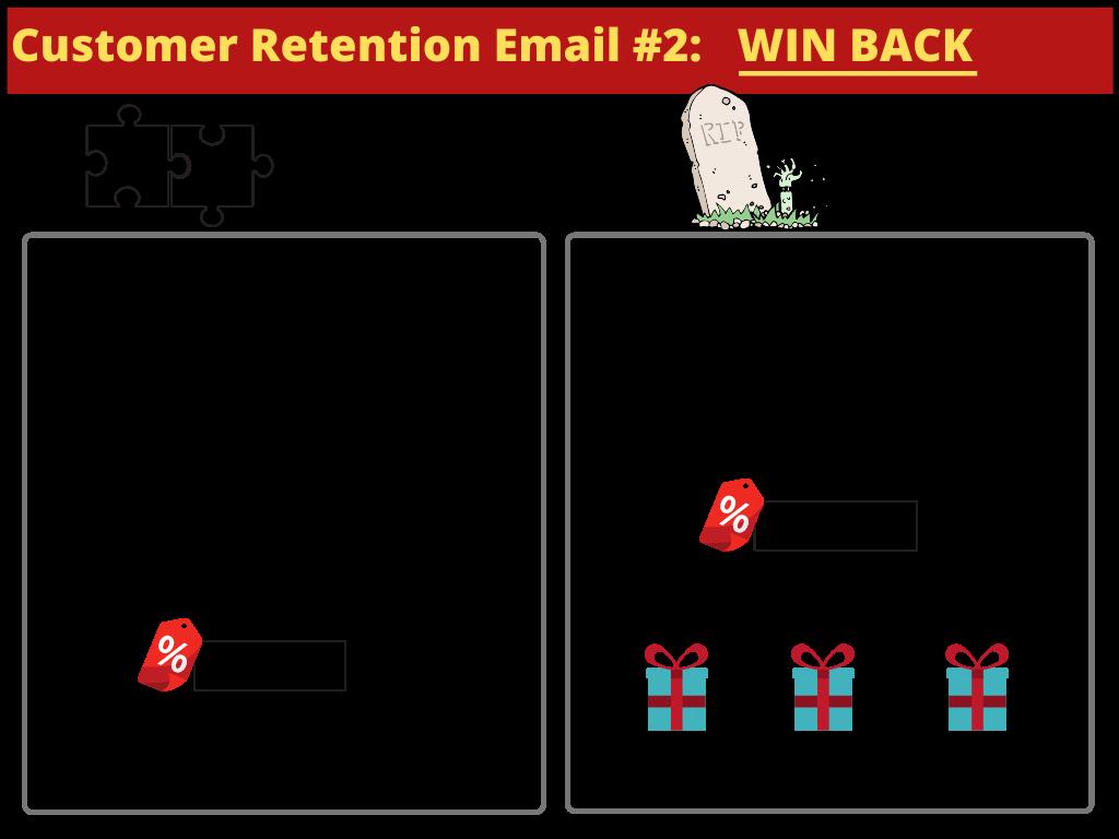 Customer retention email