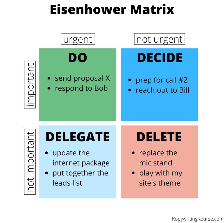 eisenhower matrix filled out
