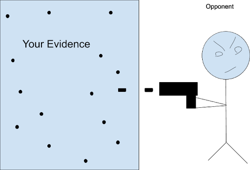 Holes shot in your evidence