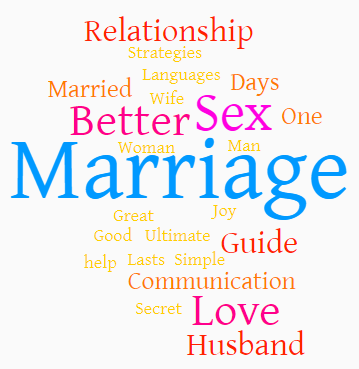 How To Have A Better Marriage Word Cloud