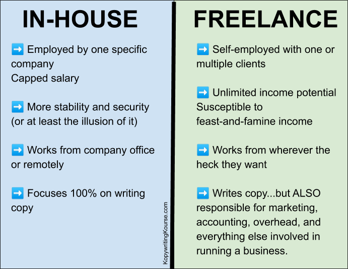 inhouse vs freelance