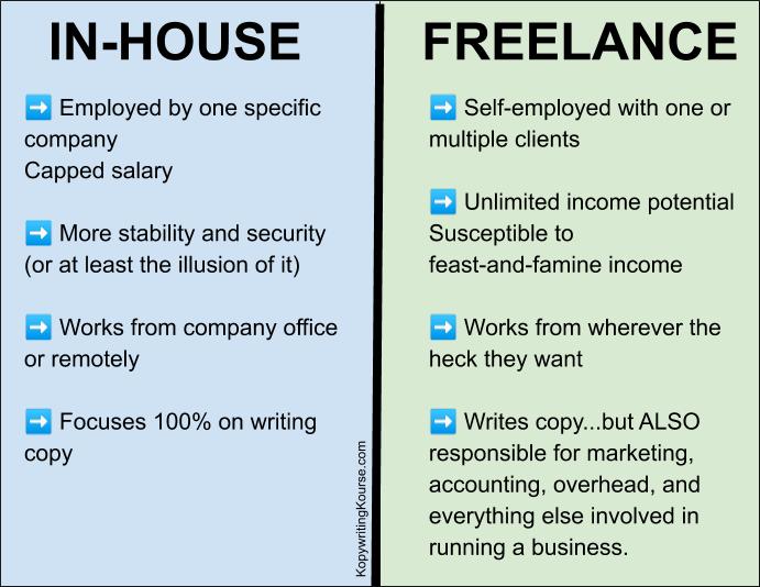 inhouse vs freelance