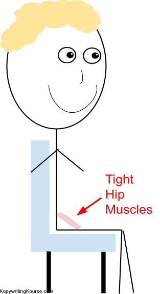 Tight hip muscles
