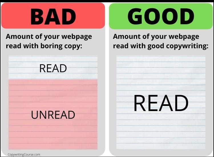 amount page read good vs bad copy