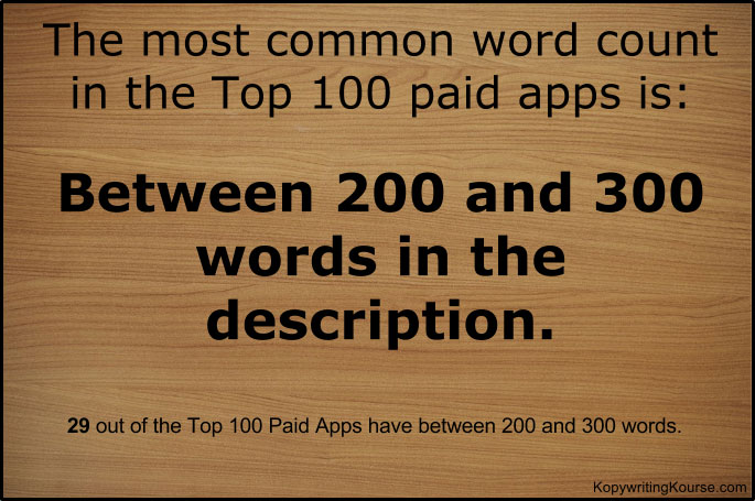 App Description Number of Words