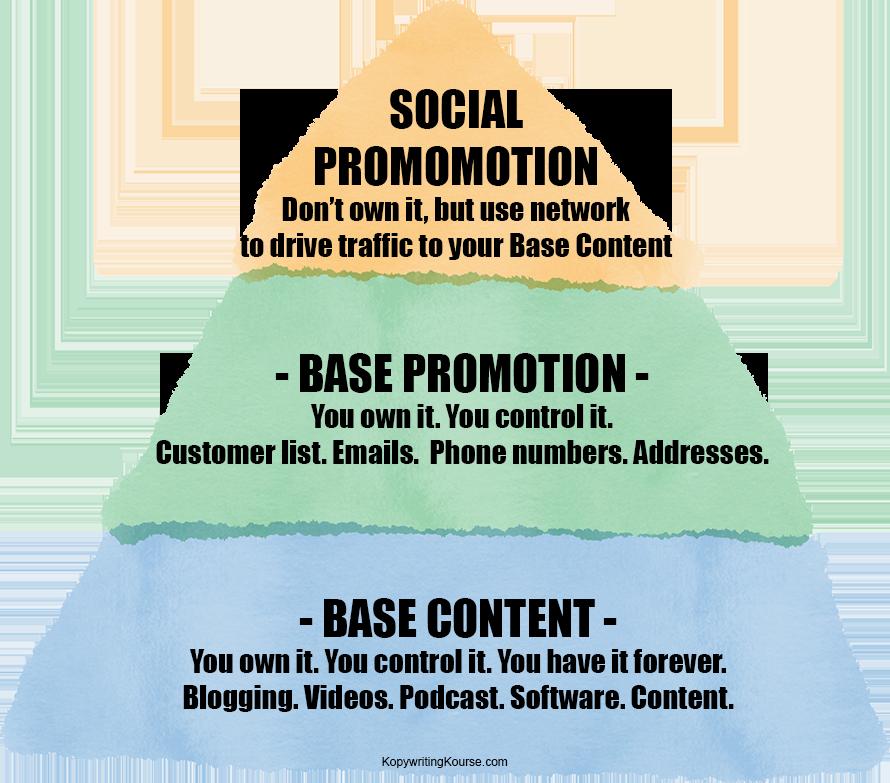 base content