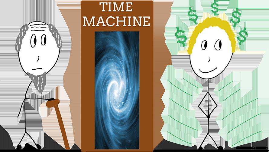 Become 21 Again Time Machine