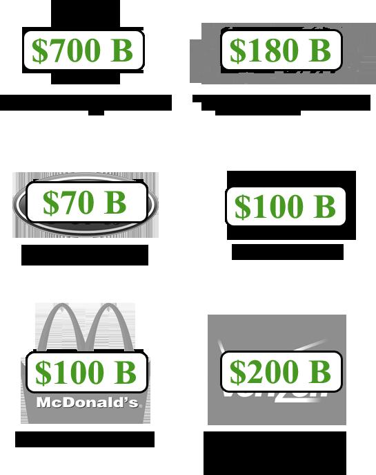 Billion dollar tagline brands