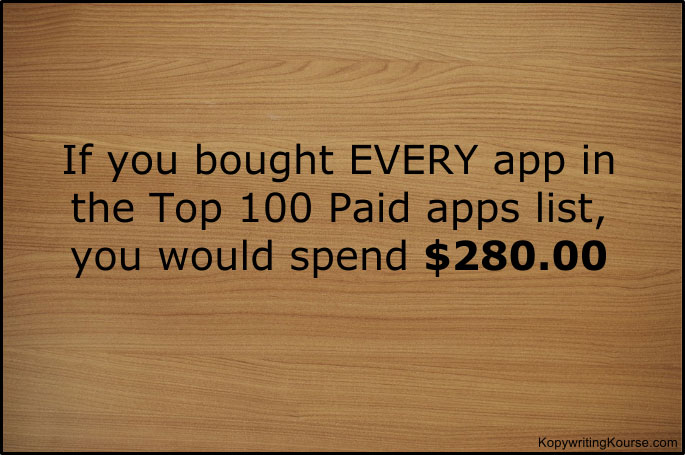 Bought Every App
