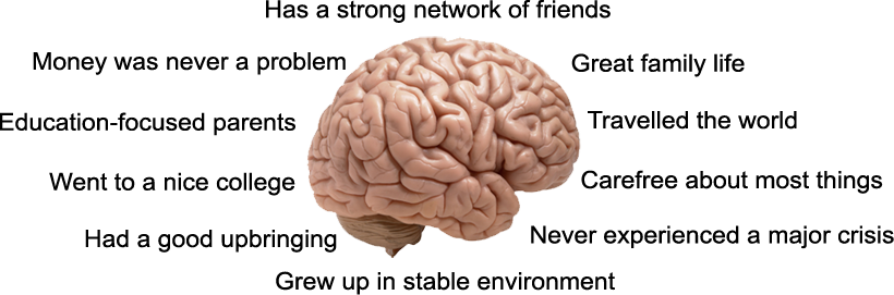 Brain Good Life