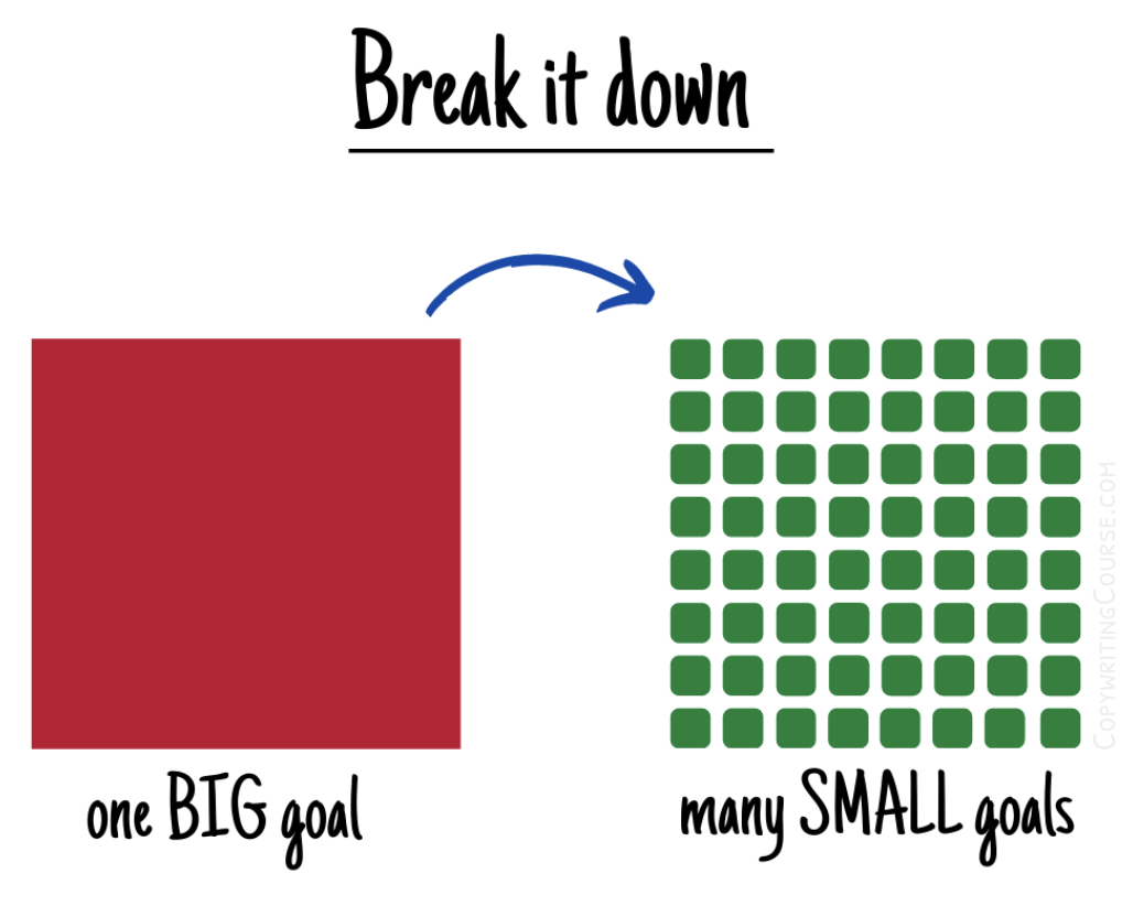 break it down goals big to small