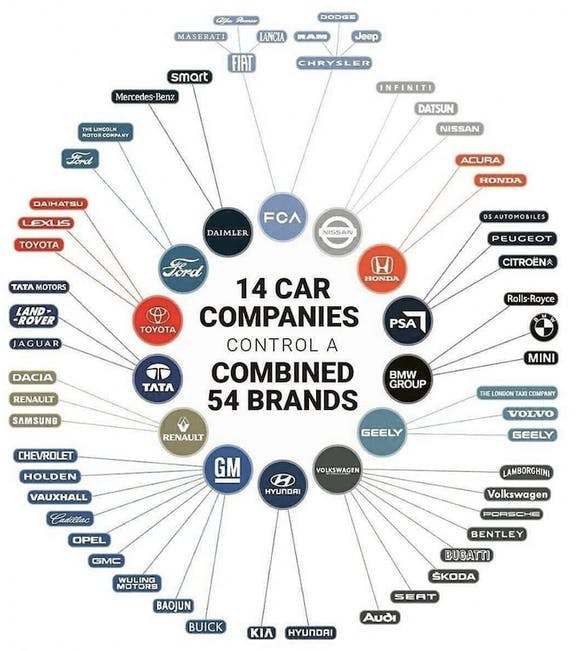 car company and brands
