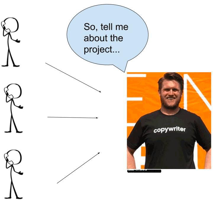 copywriter shirt clients