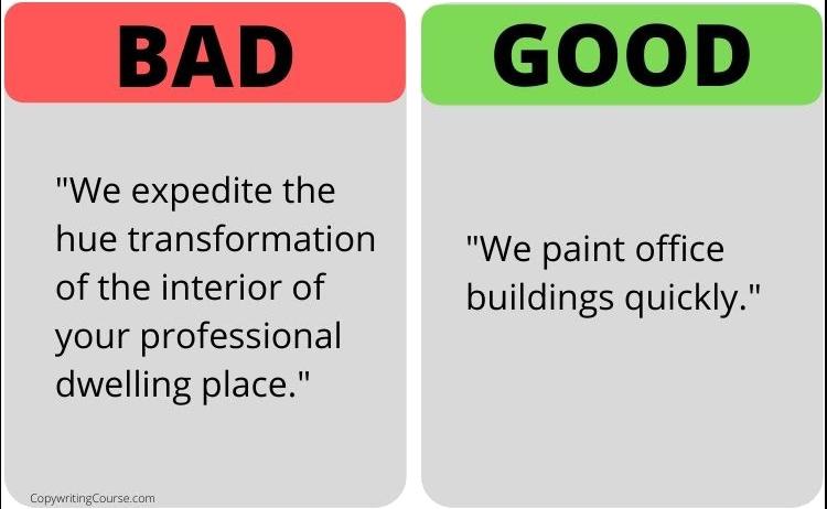 copywriting reading level good vs bad