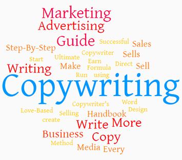 copywriting word cloud