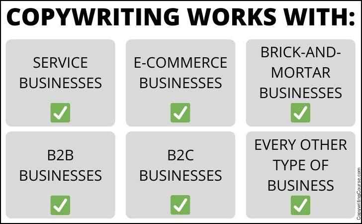 copywriting works with