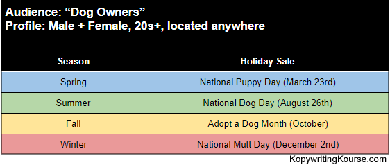 dogs season holiday sales