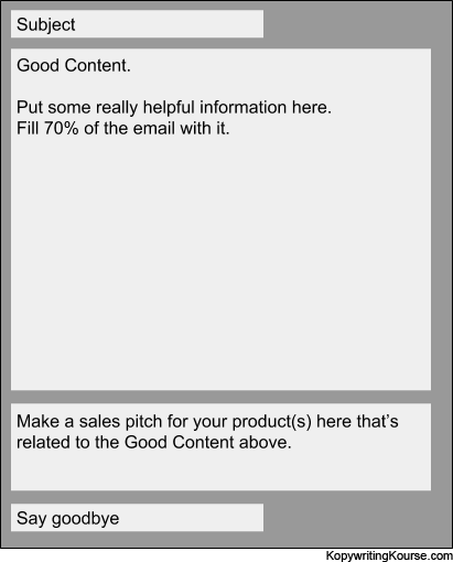 Email newsletter template outline
