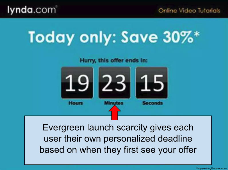 evergreen launch example