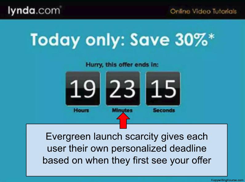 evergreen launch example