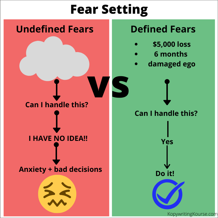 fear setting filled in