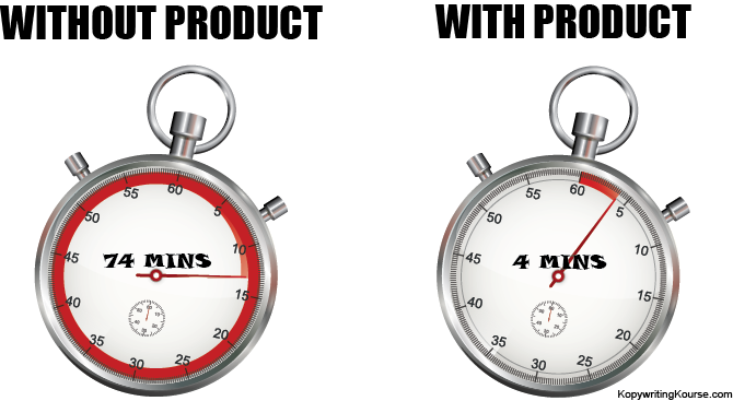 FOMO Clock Timers