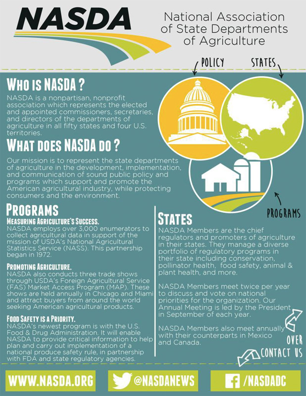 government one pager nasda