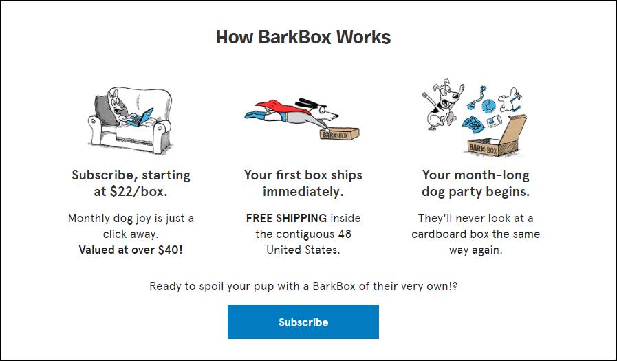 how barkbox works
