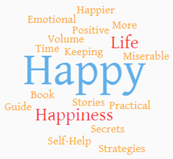 how to be happy word cloud